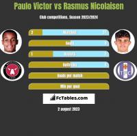 Paulo Victor vs Rasmus Nicolaisen h2h player stats