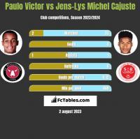 Paulo Victor vs Jens-Lys Michel Cajuste h2h player stats