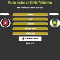 Paulo Victor vs Kevin Tshiembe h2h player stats