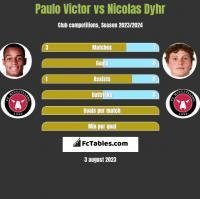 Paulo Victor vs Nicolas Dyhr h2h player stats