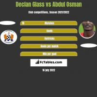 Declan Glass vs Abdul Osman h2h player stats