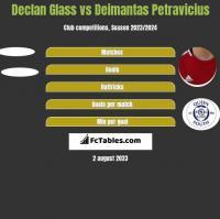 Declan Glass vs Deimantas Petravicius h2h player stats