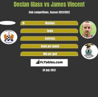 Declan Glass vs James Vincent h2h player stats
