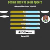 Declan Glass vs Louis Appere h2h player stats