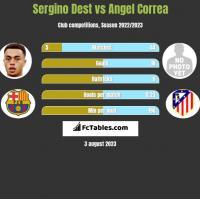 Sergino Dest vs Angel Correa h2h player stats