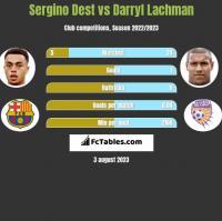 Sergino Dest vs Darryl Lachman h2h player stats