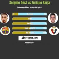 Sergino Dest vs Enrique Barja h2h player stats