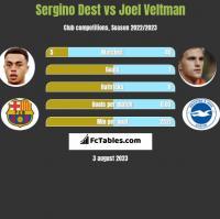 Sergino Dest vs Joel Veltman h2h player stats