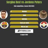 Sergino Dest vs Jordens Peters h2h player stats