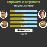 Sergino Dest vs Sergi Roberto h2h player stats
