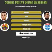 Sergino Dest vs Destan Bajselmani h2h player stats