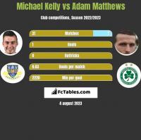 Michael Kelly vs Adam Matthews h2h player stats