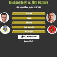 Michael Kelly vs Alim Oezturk h2h player stats
