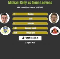 Michael Kelly vs Glenn Loovens h2h player stats
