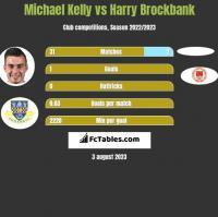 Michael Kelly vs Harry Brockbank h2h player stats