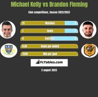 Michael Kelly vs Brandon Fleming h2h player stats