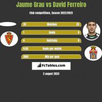Jaume Grau vs David Ferreiro h2h player stats