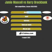 Jamie Mascoll vs Harry Brockbank h2h player stats