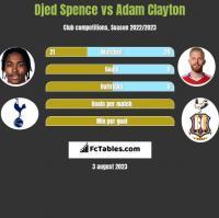 Djed Spence vs Adam Clayton h2h player stats