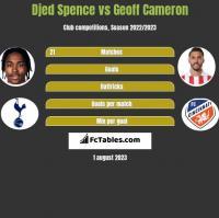 Djed Spence vs Geoff Cameron h2h player stats