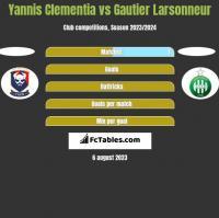 Yannis Clementia vs Gautier Larsonneur h2h player stats