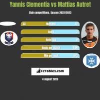 Yannis Clementia vs Mattias Autret h2h player stats