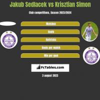 Jakub Sedlacek vs Krisztian Simon h2h player stats