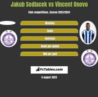 Jakub Sedlacek vs Vincent Onovo h2h player stats