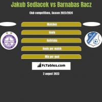 Jakub Sedlacek vs Barnabas Racz h2h player stats