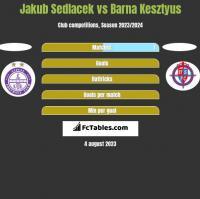 Jakub Sedlacek vs Barna Kesztyus h2h player stats