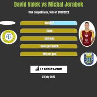 David Valek vs Michal Jerabek h2h player stats