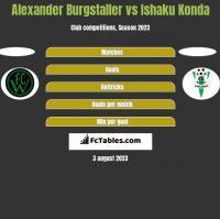 Alexander Burgstaller vs Ishaku Konda h2h player stats