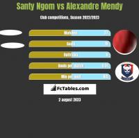 Santy Ngom vs Alexandre Mendy h2h player stats