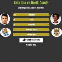 Alex Ujia vs Derik Osede h2h player stats