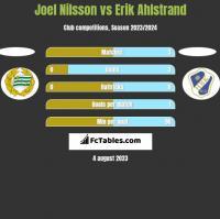 Joel Nilsson vs Erik Ahlstrand h2h player stats