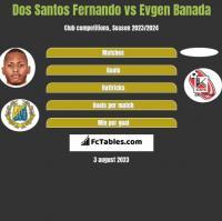 Dos Santos Fernando vs Evgen Banada h2h player stats