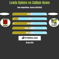 Lewis Baines vs Callum Howe h2h player stats