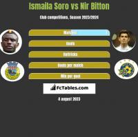 Ismaila Soro vs Nir Bitton h2h player stats