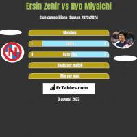 Ersin Zehir vs Ryo Miyaichi h2h player stats
