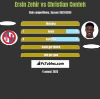 Ersin Zehir vs Christian Conteh h2h player stats