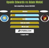 Opanin Edwards vs Adam Mekki h2h player stats
