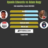 Opanin Edwards vs Adam Nagy h2h player stats