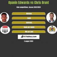 Opanin Edwards vs Chris Brunt h2h player stats