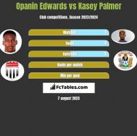Opanin Edwards vs Kasey Palmer h2h player stats