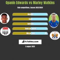 Opanin Edwards vs Marley Watkins h2h player stats