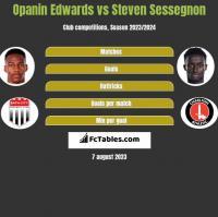 Opanin Edwards vs Steven Sessegnon h2h player stats