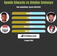 Opanin Edwards vs Antoine Semenyo h2h player stats