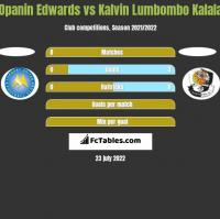 Opanin Edwards vs Kalvin Lumbombo Kalala h2h player stats