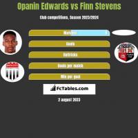 Opanin Edwards vs Finn Stevens h2h player stats