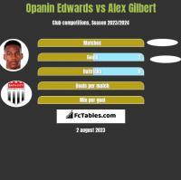 Opanin Edwards vs Alex Gilbert h2h player stats